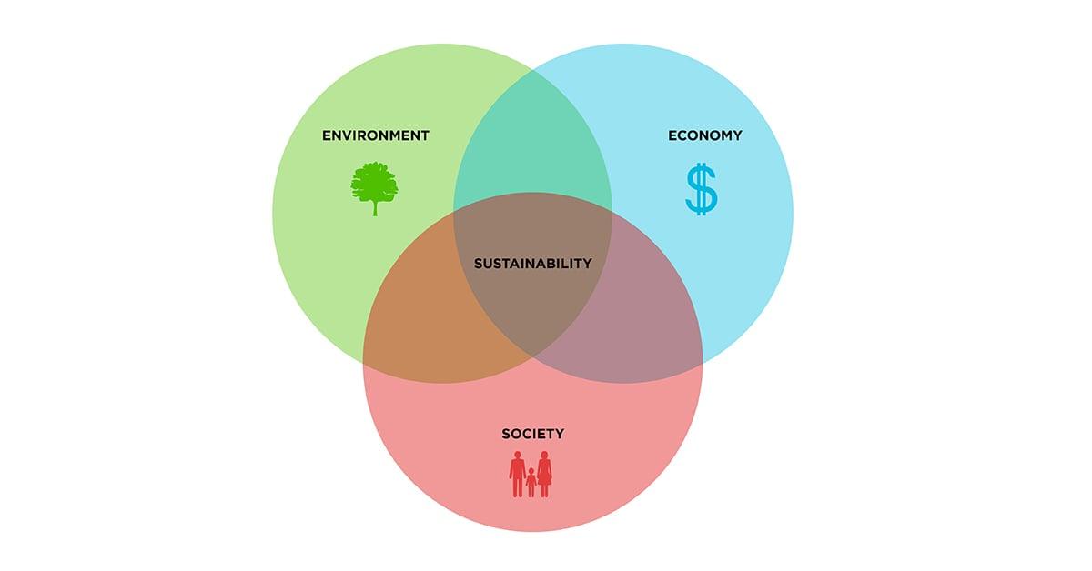 sustainability-01